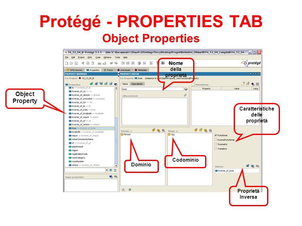 Protégé - PROPERTIES TAB Object Properties Object Property Dominio Codominio Caratteristiche delle proprietà Proprietà Inversa Nome della proprietà