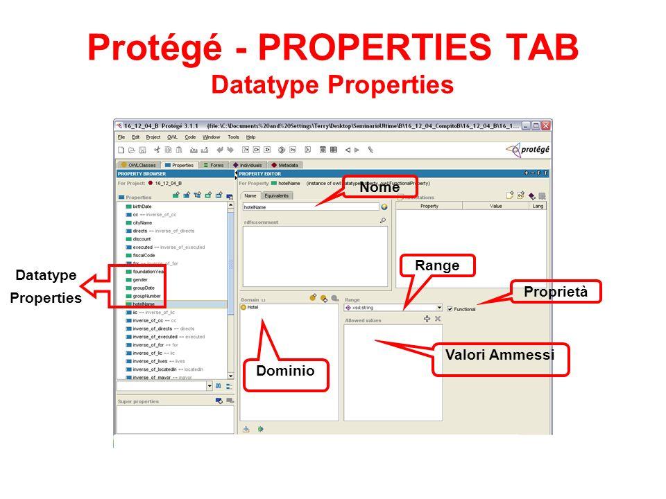 Protégé - PROPERTIES TAB Datatype Properties Datatype Properties Dominio Range Proprietà Valori Ammessi Nome