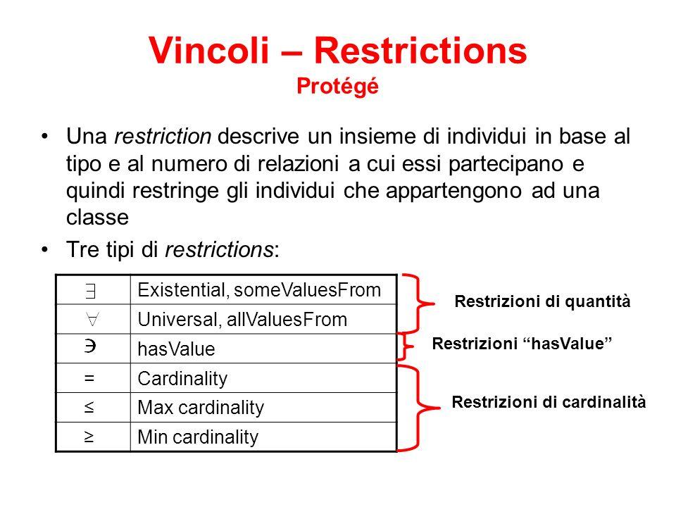 Vincoli – Restrictions Protégé Una restriction descrive un insieme di individui in base al tipo e al numero di relazioni a cui essi partecipano e quindi restringe gli individui che appartengono ad una classe Tre tipi di restrictions: Existential, someValuesFrom Universal, allValuesFrom hasValue =Cardinality Max cardinality Min cardinality Restrizioni di quantità Restrizioni hasValue Restrizioni di cardinalità