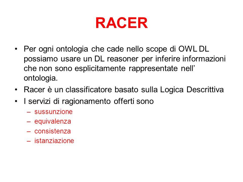 RACER Per ogni ontologia che cade nello scope di OWL DL possiamo usare un DL reasoner per inferire informazioni che non sono esplicitamente rappresentate nell ontologia.