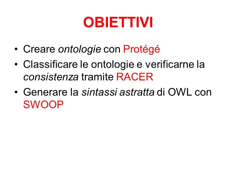 OBIETTIVI Creare ontologie con Protégé Classificare le ontologie e verificarne la consistenza tramite RACER Generare la sintassi astratta di OWL con SWOOP
