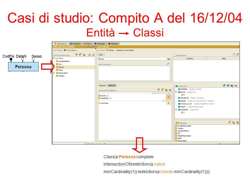 Casi di studio: Compito A del 16/12/04 Entità Classi Class(a:Persona complete intersectionOf(restriction(a:natoA minCardinality(1)) restriction(a:risiede minCardinality(1))))