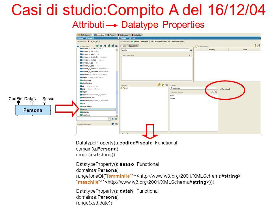 Casi di studio:Compito A del 16/12/04 Attributi Datatype Properties DatatypeProperty(a:codiceFiscale Functional domain(a:Persona) range(xsd:string)) DatatypeProperty(a:sesso Functional domain(a:Persona) range(oneOf( femminile ^^ maschile ^^ ))) DatatypeProperty(a:dataN Functional domain(a:Persona) range(xsd:date))