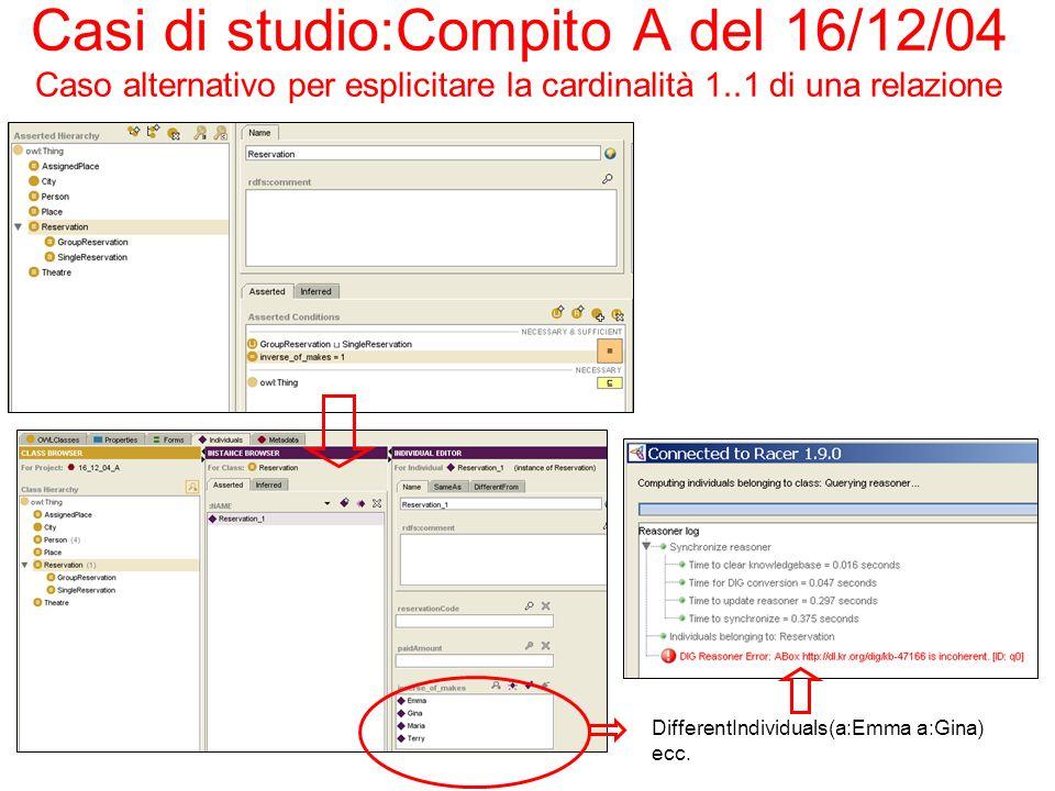 Casi di studio:Compito A del 16/12/04 Caso alternativo per esplicitare la cardinalità 1..1 di una relazione DifferentIndividuals(a:Emma a:Gina) ecc.