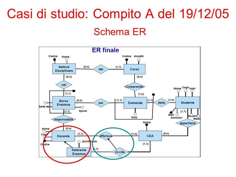 Casi di studio: Compito A del 19/12/05 Schema ER