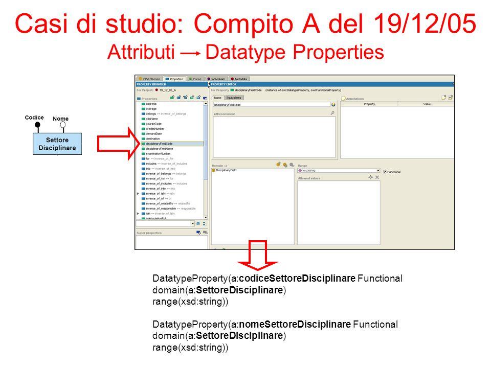Casi di studio: Compito A del 19/12/05 Attributi Datatype Properties DatatypeProperty(a:codiceSettoreDisciplinare Functional domain(a:SettoreDisciplinare) range(xsd:string)) DatatypeProperty(a:nomeSettoreDisciplinare Functional domain(a:SettoreDisciplinare) range(xsd:string))