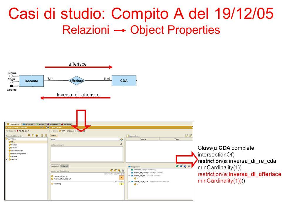 Casi di studio: Compito A del 19/12/05 Relazioni Object Properties afferisce Inversa_di_afferisce Class(a:CDA complete intersectionOf( restriction(a:inversa_di_re_cda minCardinality(1)) restriction(a:inversa_di_afferisce minCardinality(1))))