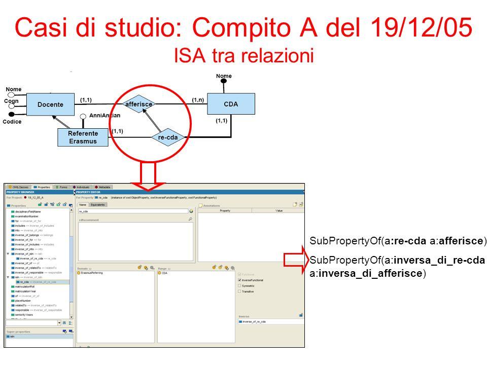 Casi di studio: Compito A del 19/12/05 ISA tra relazioni SubPropertyOf(a:re-cda a:afferisce) SubPropertyOf(a:inversa_di_re-cda a:inversa_di_afferisce)
