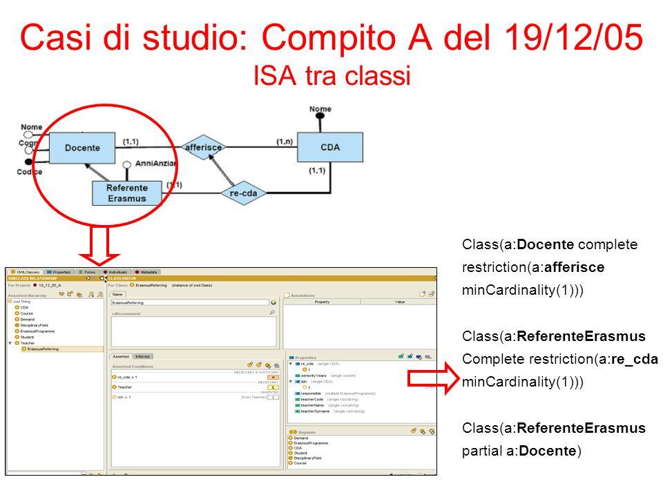 Casi di studio: Compito A del 19/12/05 ISA tra classi Class(a:Docente complete restriction(a:afferisce minCardinality(1))) Class(a:ReferenteErasmus Complete restriction(a:re_cda minCardinality(1))) Class(a:ReferenteErasmus partial a:Docente)