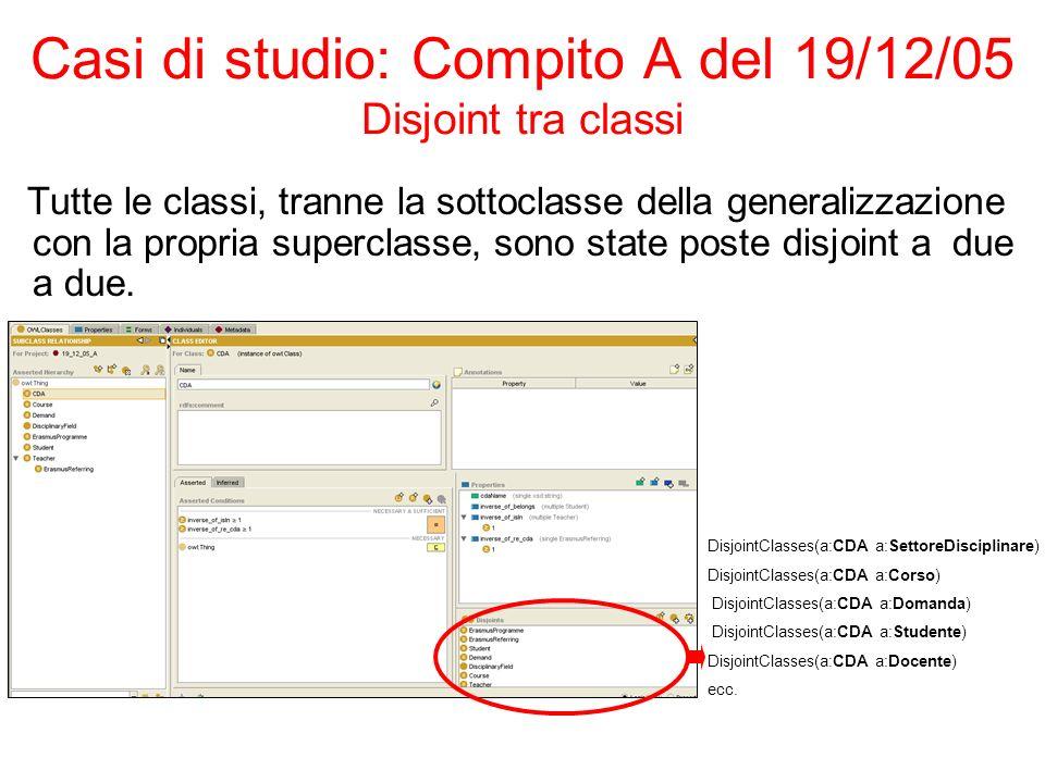 Casi di studio: Compito A del 19/12/05 Disjoint tra classi Tutte le classi, tranne la sottoclasse della generalizzazione con la propria superclasse, sono state poste disjoint a due a due.