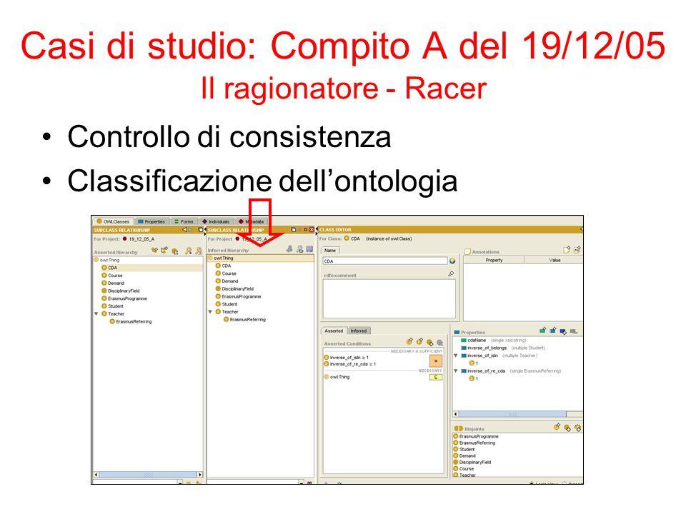 Casi di studio: Compito A del 19/12/05 Il ragionatore - Racer Controllo di consistenza Classificazione dellontologia