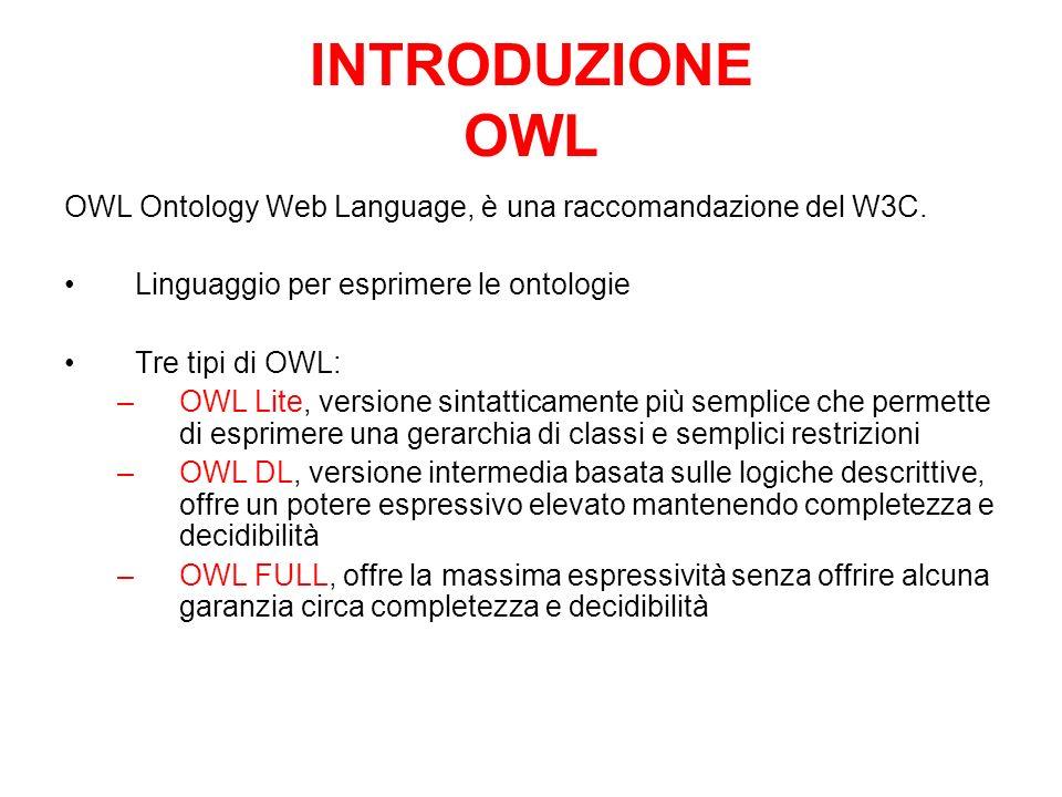 INTRODUZIONE OWL OWL Ontology Web Language, è una raccomandazione del W3C.