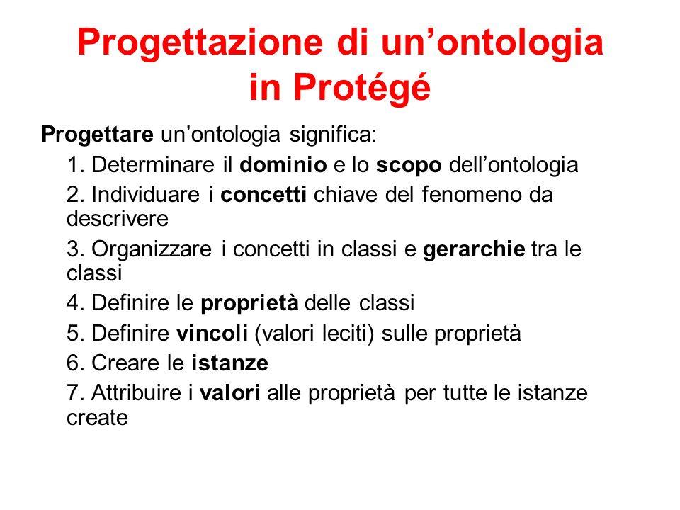 Progettazione di unontologia in Protégé Progettare unontologia significa: 1.