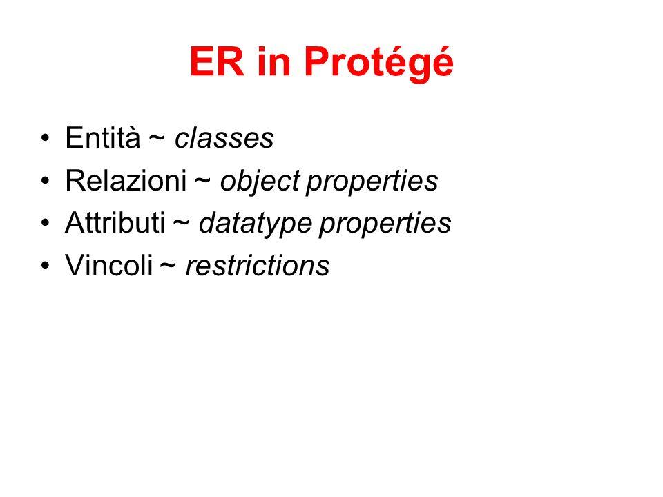 ER in Protégé Entità ~ classes Relazioni ~ object properties Attributi ~ datatype properties Vincoli ~ restrictions