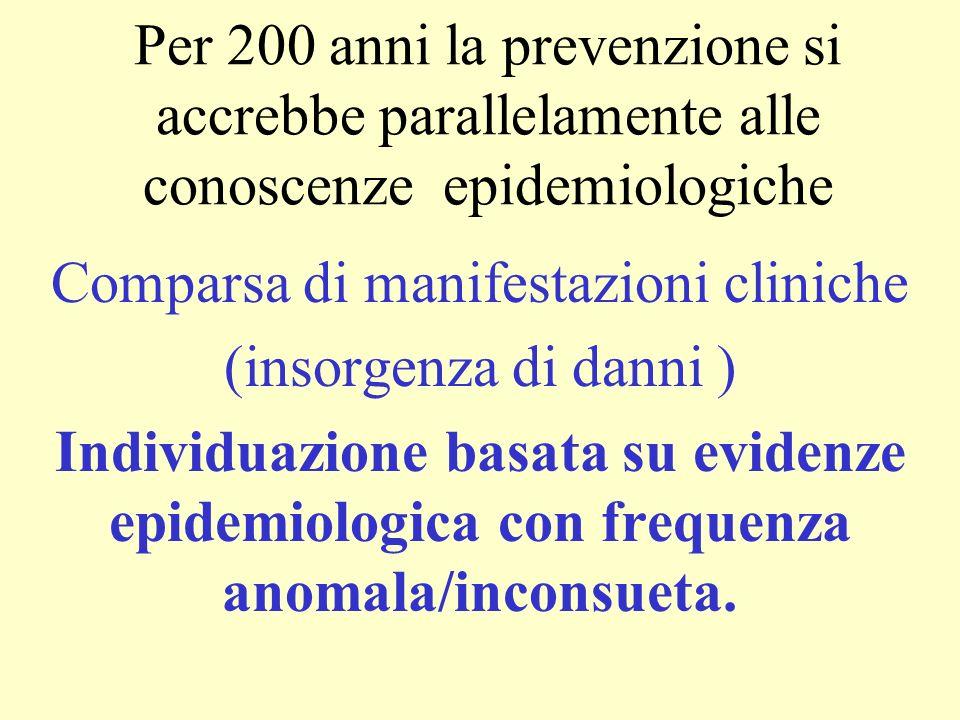 Per 200 anni la prevenzione si accrebbe parallelamente alle conoscenze epidemiologiche Comparsa di manifestazioni cliniche (insorgenza di danni ) Individuazione basata su evidenze epidemiologica con frequenza anomala/inconsueta.
