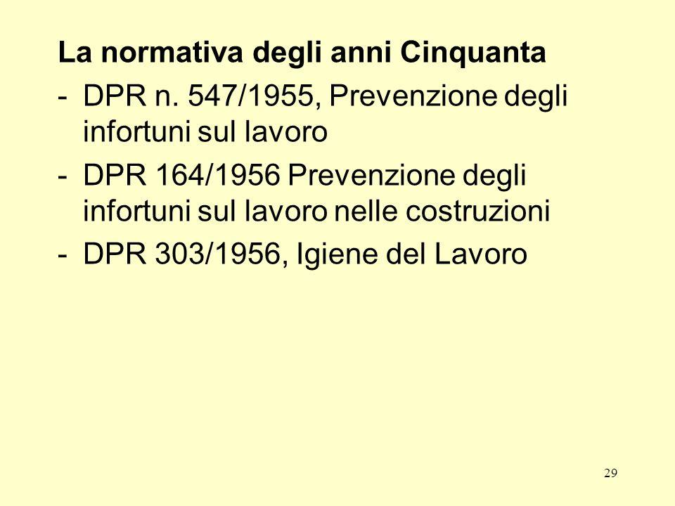 29 La normativa degli anni Cinquanta -DPR n.