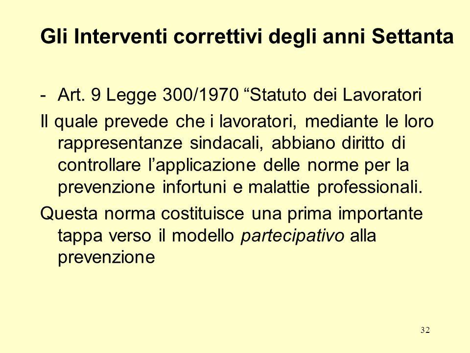 32 Gli Interventi correttivi degli anni Settanta -Art.