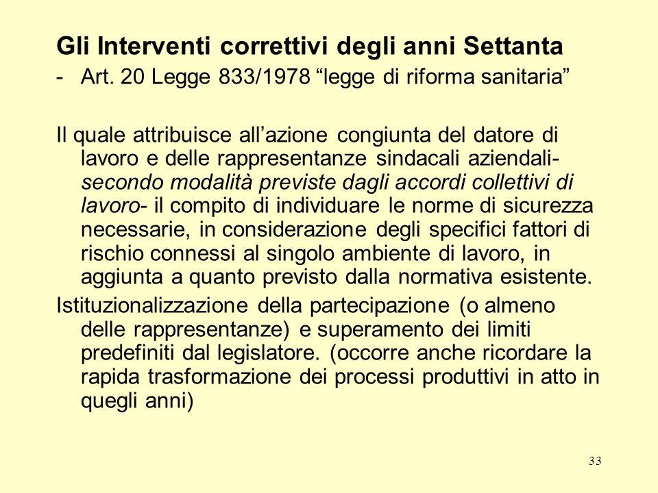 33 Gli Interventi correttivi degli anni Settanta -Art.