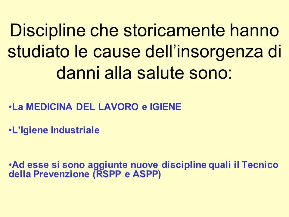D.P.R. 303/56 DALLAPPROCCIO EPIDEMIOLOGICO ALLAPPROCCIO PREVENTIVO.