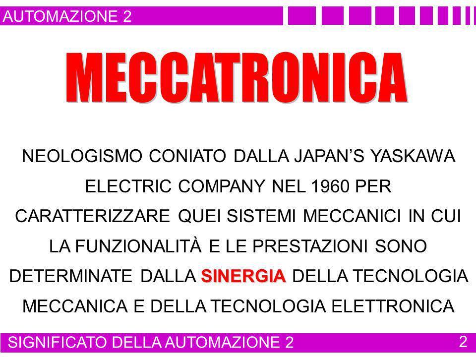 AUTOMAZIONE 2 EVOLUZIONE DELLA MOVIMENTAZIONE 13 SISTEMI MECCANICI CON CONTROLLO DIGITALE E MODALITÀ DI CONTROLLO - DI TIPO CONTINUO - DI TIPO SEQUENZIALE SISTEMI MECCANICI - CON CONTROLLO ELETTRONICO DI TIPO ANALOGICO - CON CONTROLLO SEQUENZIALE 1975 1955