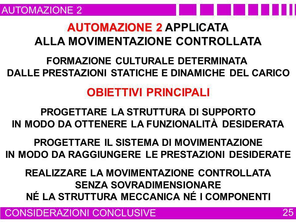 AUTOMAZIONE 2 CONSIDERAZIONI CONCLUSIVE 25 AUTOMAZIONE 2 AUTOMAZIONE 2 APPLICATA ALLA MOVIMENTAZIONE CONTROLLATA FORMAZIONE CULTURALE DETERMINATA DALL