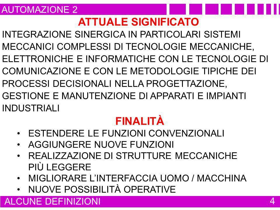 AUTOMAZIONE 2 ALCUNE DEFINIZIONI 5 INGEGNERIA MECCANICA MECCANIZZAZIONE SISTEMI ELETTROMECCANICI TECNOLOGIE ELETTRICHE ELETTRONICA MECCATRONICA INFORMATICA TECNOLOGIE DELLA INFORMAZIONE