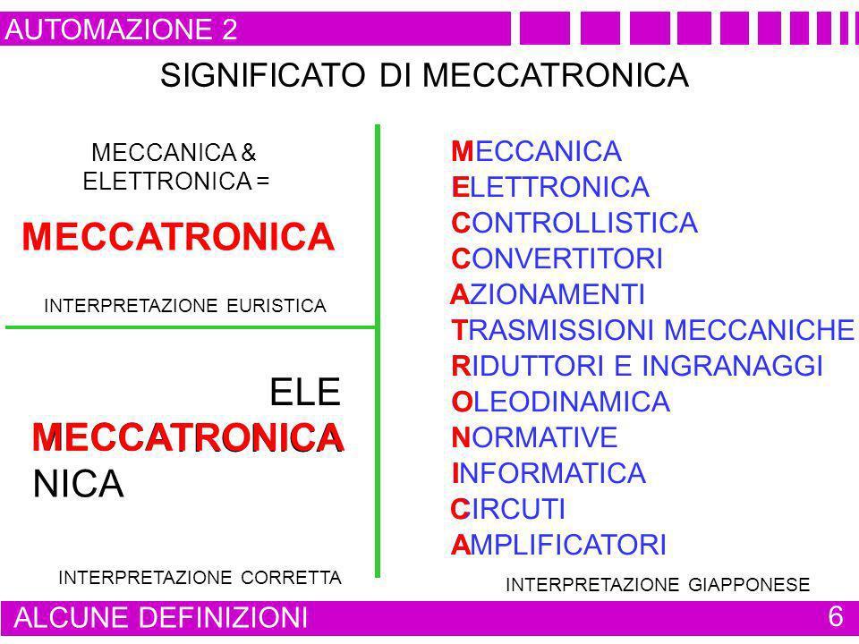 AUTOMAZIONE 2 EVOLUZIONE DELLA MOVIMENTAZIONE 17 SISTEMI MECCATRONICI - INTEGRAZIONE DELLA MECCANICA E DELLELETTRONICA - NUOVE FUNZIONALITÀ DETERMINATE DAL SOFTWARE - MODALITÀ DI PROGETTAZIONE DI SISTEMI INTEGRATI - SINERGIA DI APPROCCI E TECNOLOGIE SISTEMI MECCANICI CON CONTROLLO DIGITALE E MODALITÀ DI CONTROLLO - DI TIPO CONTINUO - DI TIPO SEQUENZIALE 1995 1975 ROBOT MOBILI COMPUTER INTEGRATED MANUFACTURING APPLICAZIONI TECNOLOGICAMENTE DI AVANGUARDIA - CUSCINETTI MAGNETICI - DISPOSITIVI ANTISLITTAMENTO - SMORZAMENTO E IRRIGIDIMENTO ATTIVO