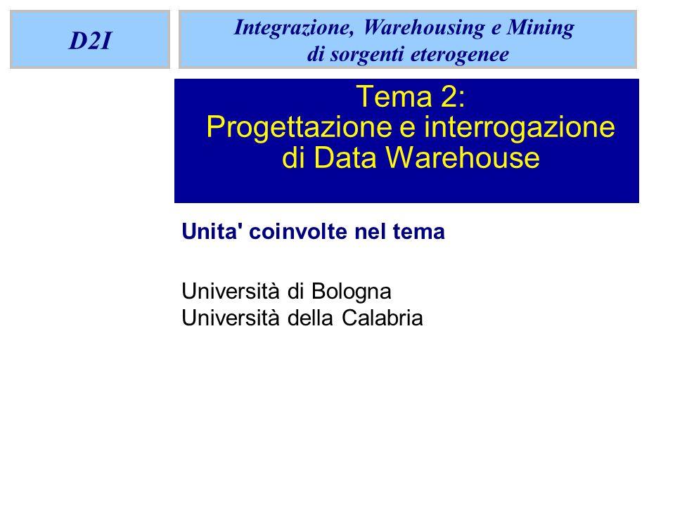 D2I Integrazione, Warehousing e Mining di sorgenti eterogenee Tema 2: Progettazione e interrogazione di Data Warehouse Unita coinvolte nel tema Università di Bologna Università della Calabria