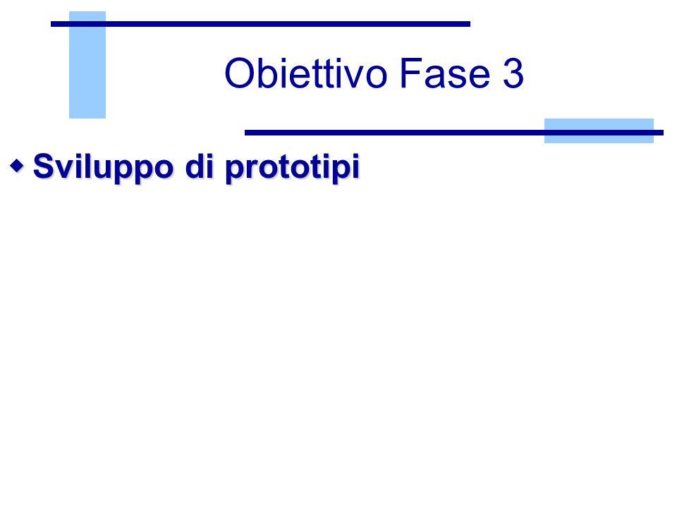 Obiettivo Fase 3 Sviluppo di prototipi Sviluppo di prototipi