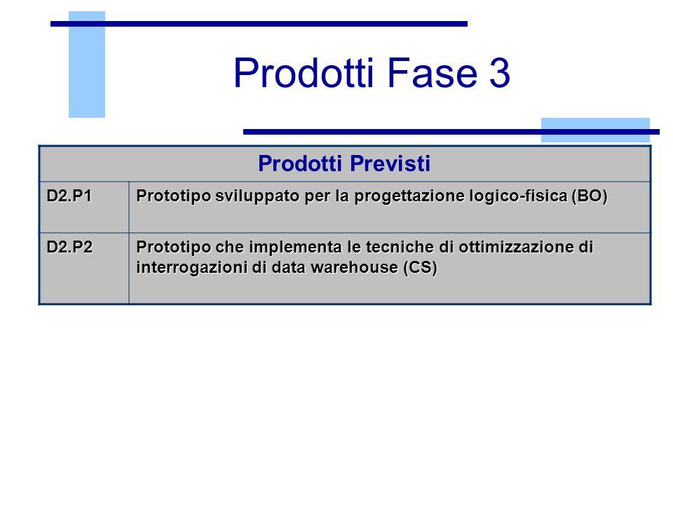 Prodotti Fase 3 Prodotti Previsti D2.P1 Prototipo sviluppato per la progettazione logico-fisica (BO) D2.P2 Prototipo che implementa le tecniche di ottimizzazione di interrogazioni di data warehouse (CS)
