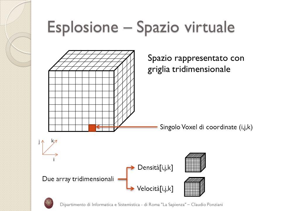 Esplosione – Spazio virtuale Dipartimento di Informatica e Sistemistica - di Roma