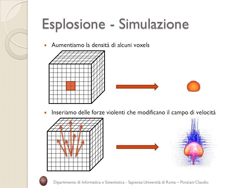 Esplosione - Simulazione Aumentiamo la densità di alcuni voxels Inseriamo delle forze violenti che modificano il campo di velocità Dipartimento di Inf