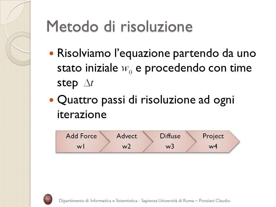 Metodo di risoluzione Risolviamo lequazione partendo da uno stato iniziale e procedendo con time step Quattro passi di risoluzione ad ogni iterazione