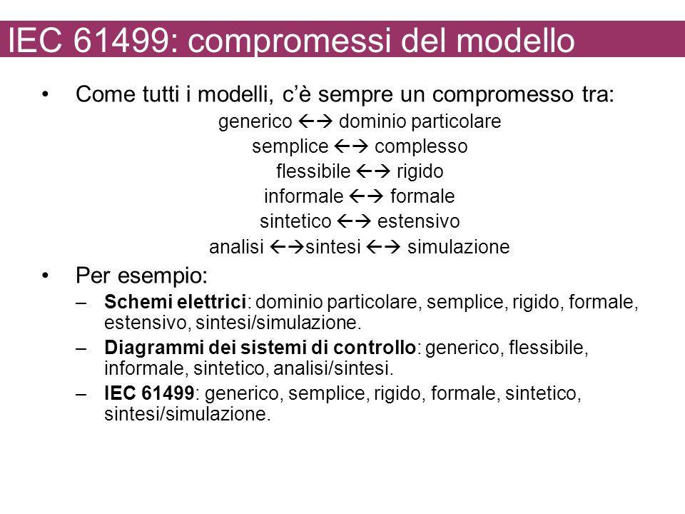 IEC 61499: compromessi del modello Come tutti i modelli, cè sempre un compromesso tra: generico dominio particolare semplice complesso flessibile rigi