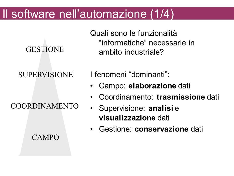 Il software nellautomazione (1/4) Quali sono le funzionalità informatiche necessarie in ambito industriale? I fenomeni dominanti: Campo: elaborazione