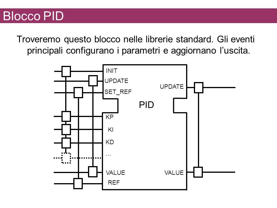 Blocco PID Troveremo questo blocco nelle librerie standard. Gli eventi principali configurano i parametri e aggiornano luscita. INIT KP PID KI KD … UP