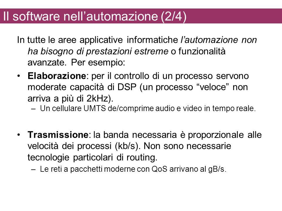 Il software nellautomazione (2/4) In tutte le aree applicative informatiche lautomazione non ha bisogno di prestazioni estreme o funzionalità avanzate