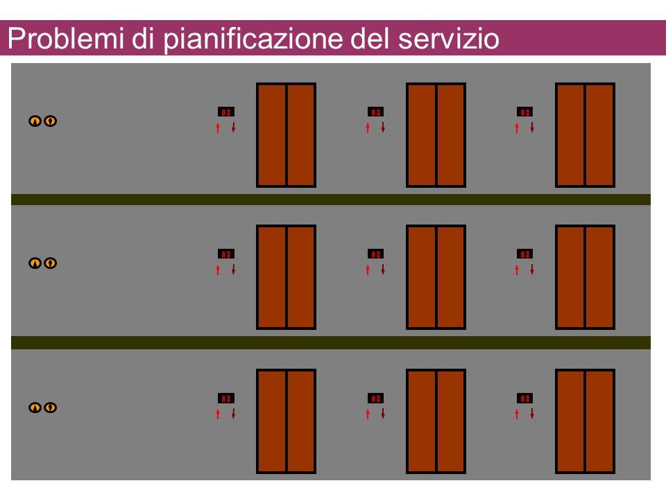 Problemi di pianificazione del servizio 0 3