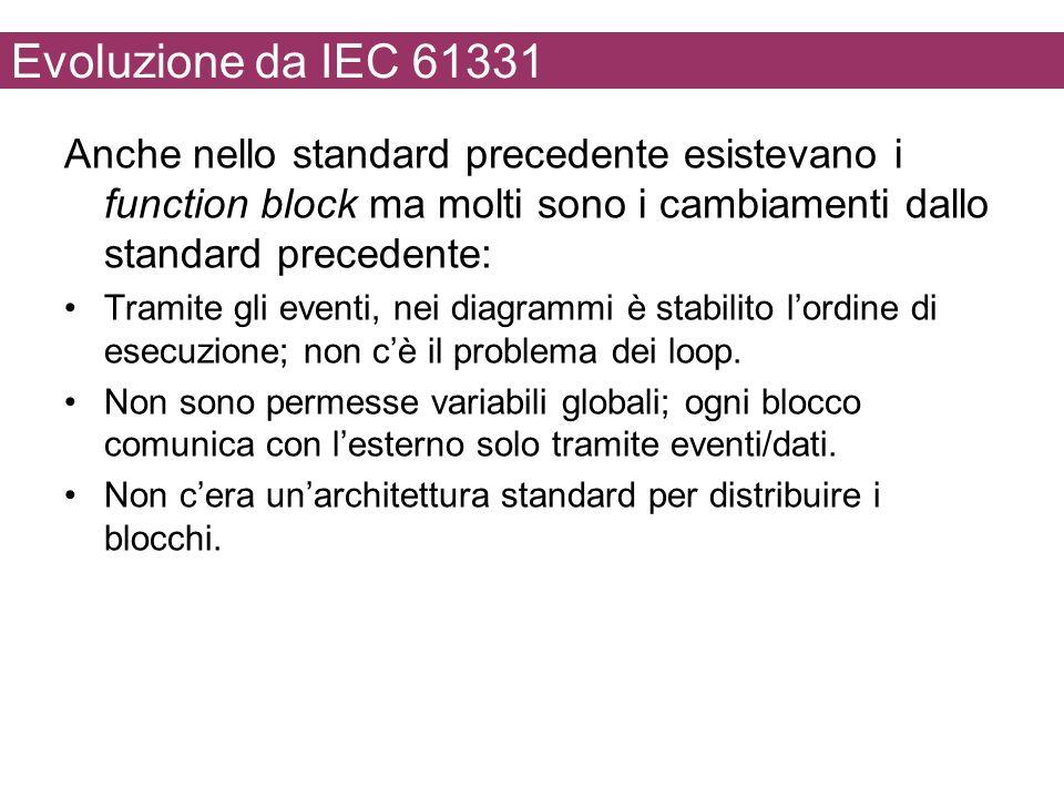 Evoluzione da IEC 61331 Anche nello standard precedente esistevano i function block ma molti sono i cambiamenti dallo standard precedente: Tramite gli eventi, nei diagrammi è stabilito lordine di esecuzione; non cè il problema dei loop.