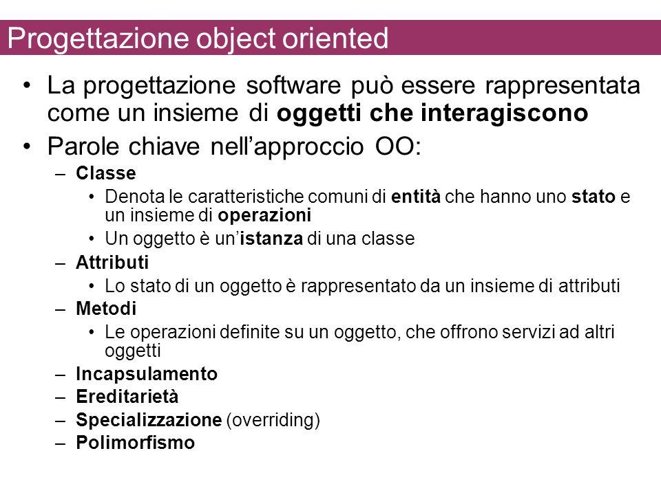 Progettazione object oriented La progettazione software può essere rappresentata come un insieme di oggetti che interagiscono Parole chiave nellapproc