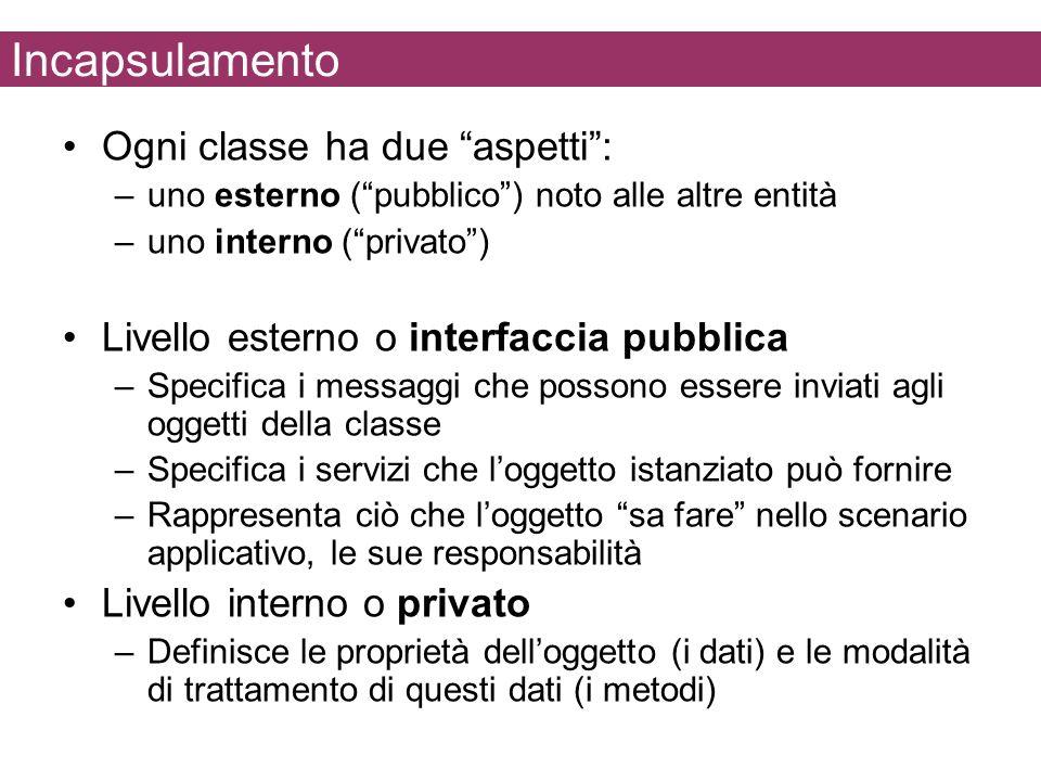 Incapsulamento Ogni classe ha due aspetti: –uno esterno (pubblico) noto alle altre entità –uno interno (privato) Livello esterno o interfaccia pubblic