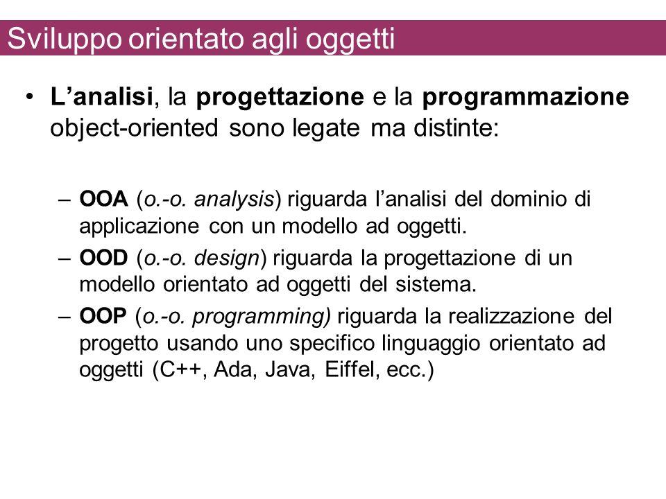 Sviluppo orientato agli oggetti Lanalisi, la progettazione e la programmazione object-oriented sono legate ma distinte: –OOA (o.-o. analysis) riguarda