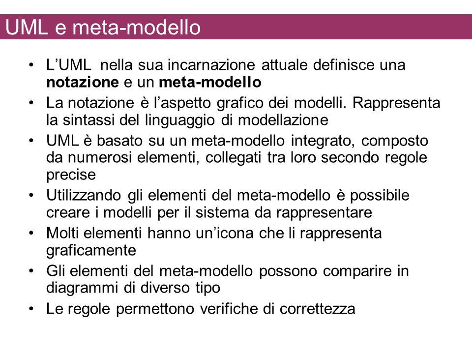 UML e meta-modello LUML nella sua incarnazione attuale definisce una notazione e un meta-modello La notazione è laspetto grafico dei modelli. Rapprese