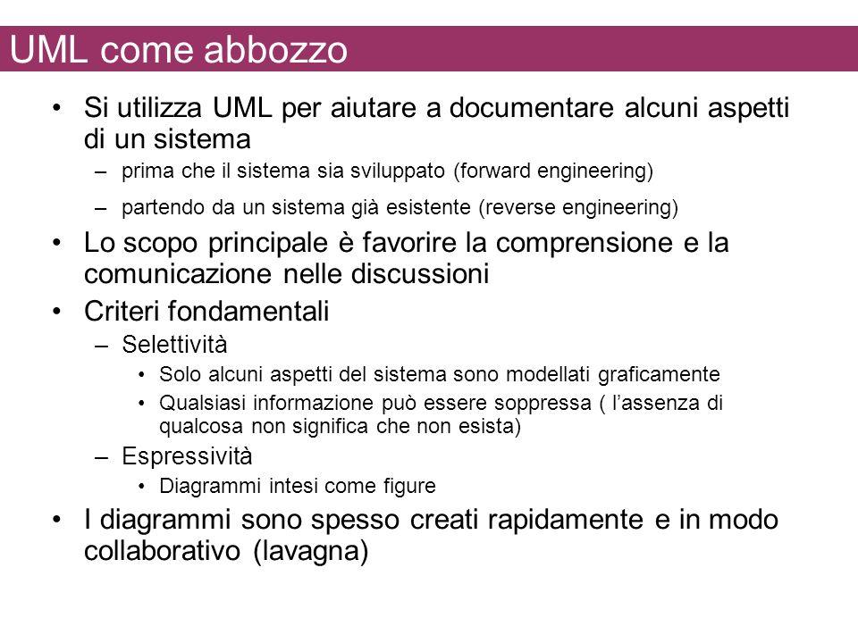 UML come abbozzo Si utilizza UML per aiutare a documentare alcuni aspetti di un sistema –prima che il sistema sia sviluppato (forward engineering) –pa
