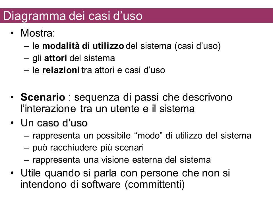 Diagramma dei casi duso Mostra: –le modalità di utilizzo del sistema (casi duso) –gli attori del sistema –le relazioni tra attori e casi duso Scenario