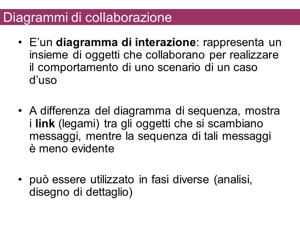 Diagrammi di collaborazione Eun diagramma di interazione: rappresenta un insieme di oggetti che collaborano per realizzare il comportamento di uno sce