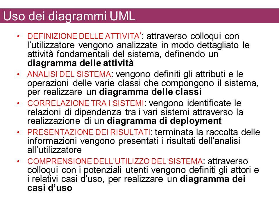 Uso dei diagrammi UML DEFINIZIONE DELLE ATTIVITA: attraverso colloqui con lutilizzatore vengono analizzate in modo dettagliato le attività fondamental