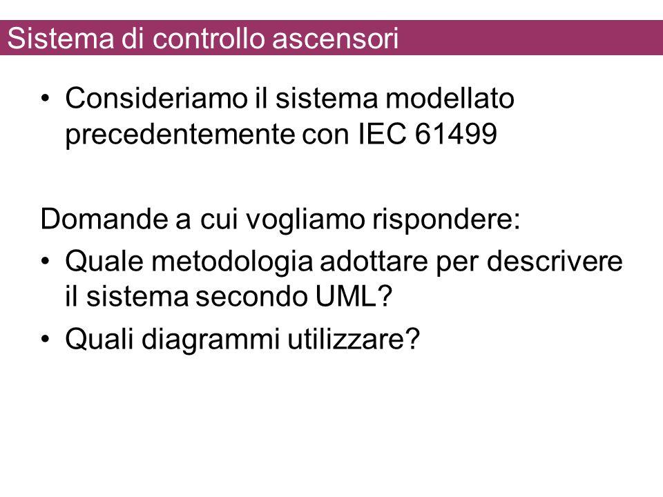 Sistema di controllo ascensori Consideriamo il sistema modellato precedentemente con IEC 61499 Domande a cui vogliamo rispondere: Quale metodologia adottare per descrivere il sistema secondo UML.