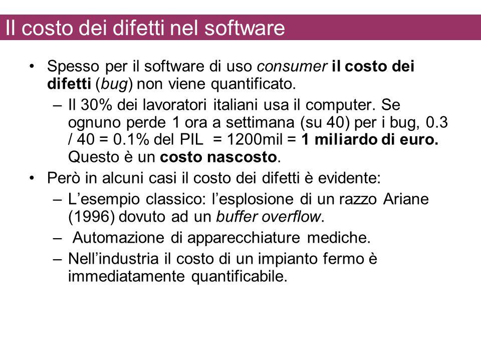 Il costo dei difetti nel software Spesso per il software di uso consumer il costo dei difetti (bug) non viene quantificato. –Il 30% dei lavoratori ita