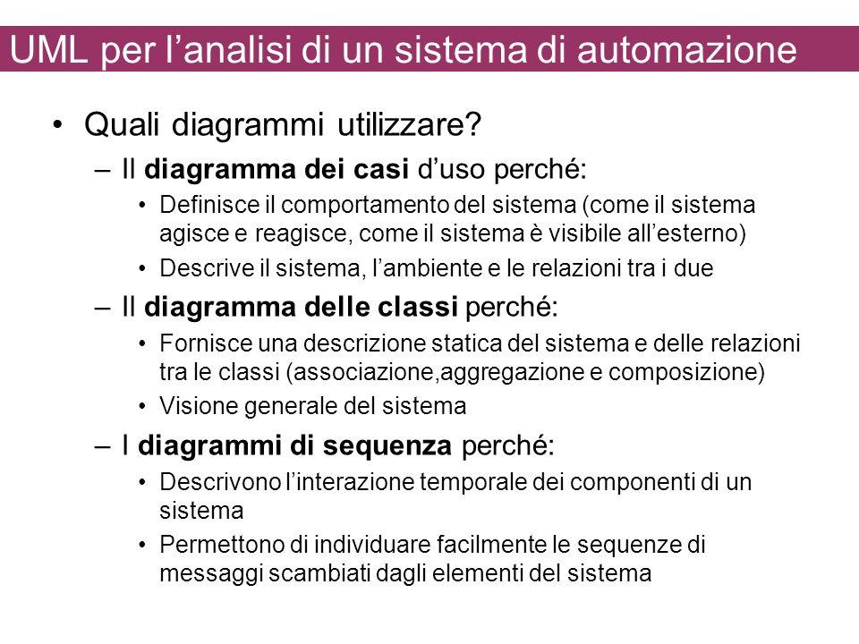UML per lanalisi di un sistema di automazione Quali diagrammi utilizzare? –Il diagramma dei casi duso perché: Definisce il comportamento del sistema (